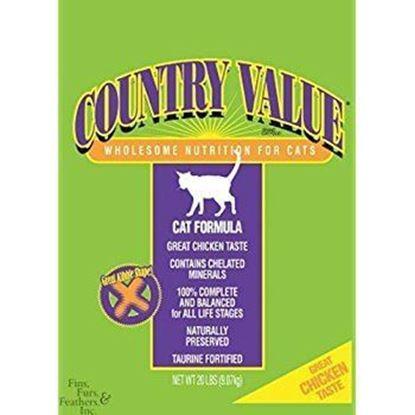 CVAC Country Value Cat